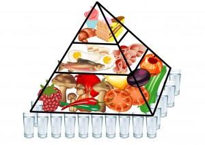Die richtige Ernährungspyramide